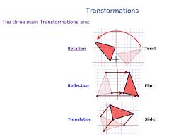 ideas of transformation geometry worksheets pdf with cover