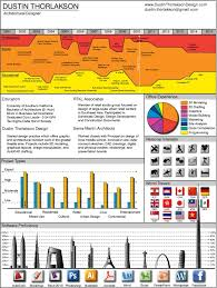 What Is Visual Resume The Ultimate Guide To Infographic Resumes