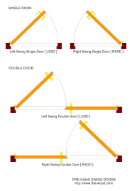 Standard Door Width Interior Wooden Door Technical Specifications The Wood 10 X 7 Garage With