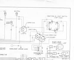 1995 heritage softail wiring diagram dyna coil wiring diagram