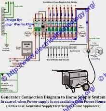 3 phase 4 pin plug wiring diagram plugs and outlets within