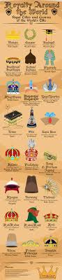 royal titles around the world infographic infographic royals