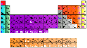 xe on the periodic table elements by number