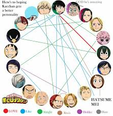 Efg Meme - boku no hero academia shipping meme by otakusaz on deviantart