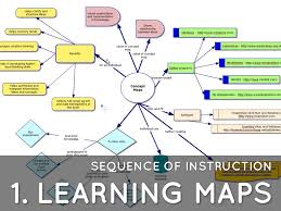 Maps Coaching 39 Best Jim Knight Images On Pinterest Knight Instructional