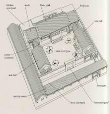 beijing notebook beijing courtyard house mei lanfang u0027s siheyuan