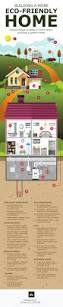 building a more eco friendly home infographic u2013 greener ideal