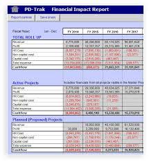 portfolio management reporting templates product portfolio management financial planning pd trak
