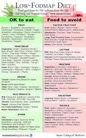 best 25 uric acid ideas on pinterest uric acid gout uric acid