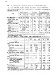 43822 1925 1929 locomotives engines