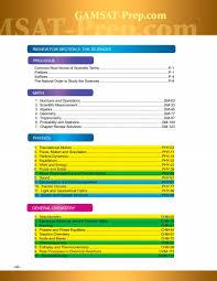 gamsat preparation courses syllabus