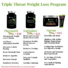Challenge How It Works It Works Threat Weight Loss Challenge Get The Reduced Price