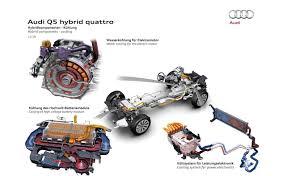Audi Q5 Specs - audi a1 2013 spec new models 2013 audi q3 vs q5 car parts review