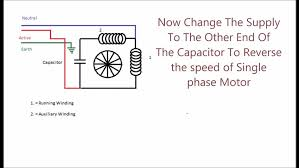 capacitor start capacitor run induction motor wiring diagram