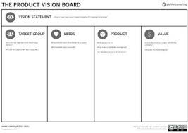 product vision an elevator pitch for your product