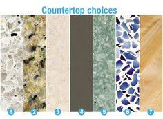 Best Countertops For Kitchen with 10 Most Popular Kitchen Countertops Glass Countertops Kitchen