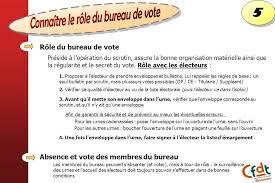 connaitre bureau de vote bien gérer le jour du vote ppt télécharger