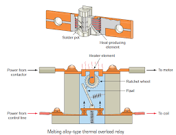 melting alloy type thermal overload relay tech