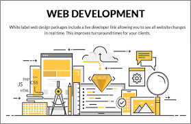desain lop jagong web design packages pricing seo resellers canada