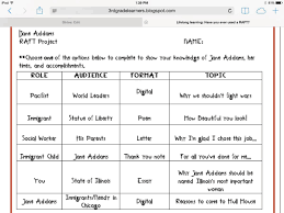 verbs for resume writing verbs for essays power verbs for essays