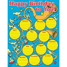 dr suess if i ran the circus birthday chart poster eureka