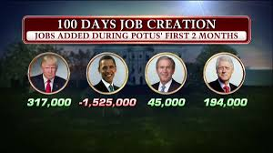 jobs under obama administration trump mouthpiece fox news keeps on spinning shilling today s