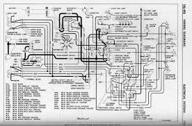 wiring diagram willys 1952 circuit and wiring diagram
