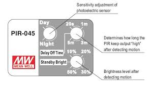 motion sensor led lighting with the mean well pir 045 adm