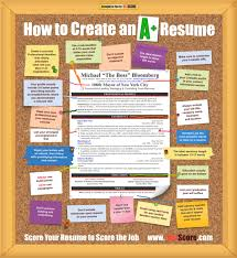 Create Resumes A Path To Success How To Create The Perfect Resume