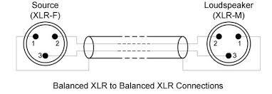 balanced xlr wiring diagram the best wiring diagram 2017