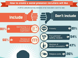 Creating A Professional Resume How To Create A Social Cv Broke In London