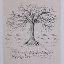 scrapbook family tree art print by applesofgold on etsy 7 00