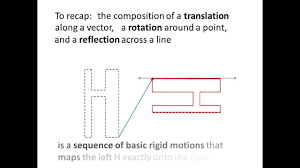 Reflections And Rotations Worksheet Composition Of Rigid Motions Translation Rotation And