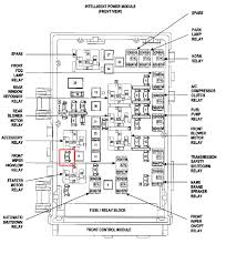 chrysler town and country wiring diagram with blueprint 5644