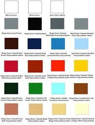 boat deck paint colors design and ideas