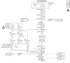 diagnostic information and procedures dtc p0151 ho2s circuit low