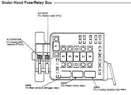 fuse box diagram honda civic 2002 honda free wiring diagrams