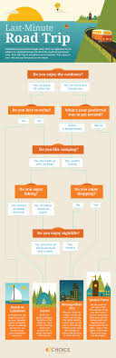 last minute road trip ideas infographic choice hotels