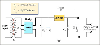 the manchester e 2e experimental hardware page prepared by