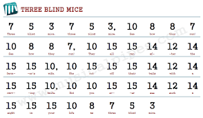The Blind Mice Three Blind Mice Pipe Chime Music Musical Pipes