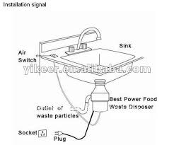 Kitchen Sink Crusher - Kitchen sink crusher
