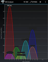 fios home network design diy unifi ap to boost verizon fios wireless signal actiontec