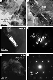 microstructural evolution of carbonaceous material during