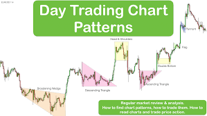 chart pattern trading system the best trading candlestick patterns
