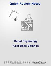 Anatomy And Physiology Saladin 6th Edition Buy Physiology Promoting Acid Base Balance Online Tutorial For