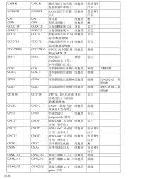 si鑒e auto safety si鑒e auto safety 100 images patent cn102548986a