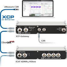 ecat minimodules csm products inc