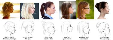 hair i woman s chin sideways how to draw a female face in profile sharenoesis
