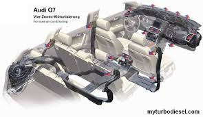 audi q7 6 seat configuration 2009 2015 audi q7 tdi forum buying guide and faq with reviews