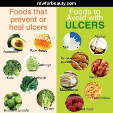 best 25 ulcer diet ideas on pinterest reflux diet gerd diet